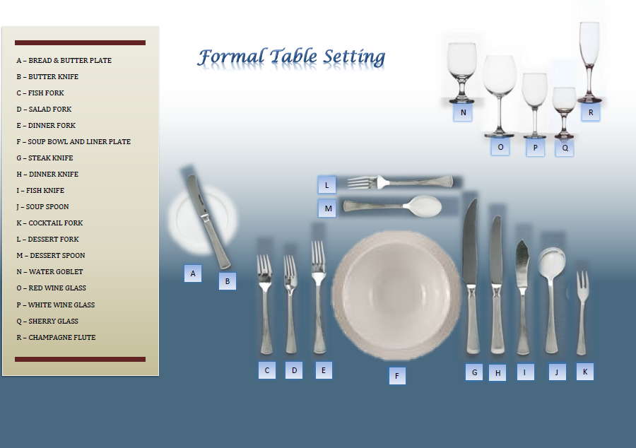 table setting utensils
