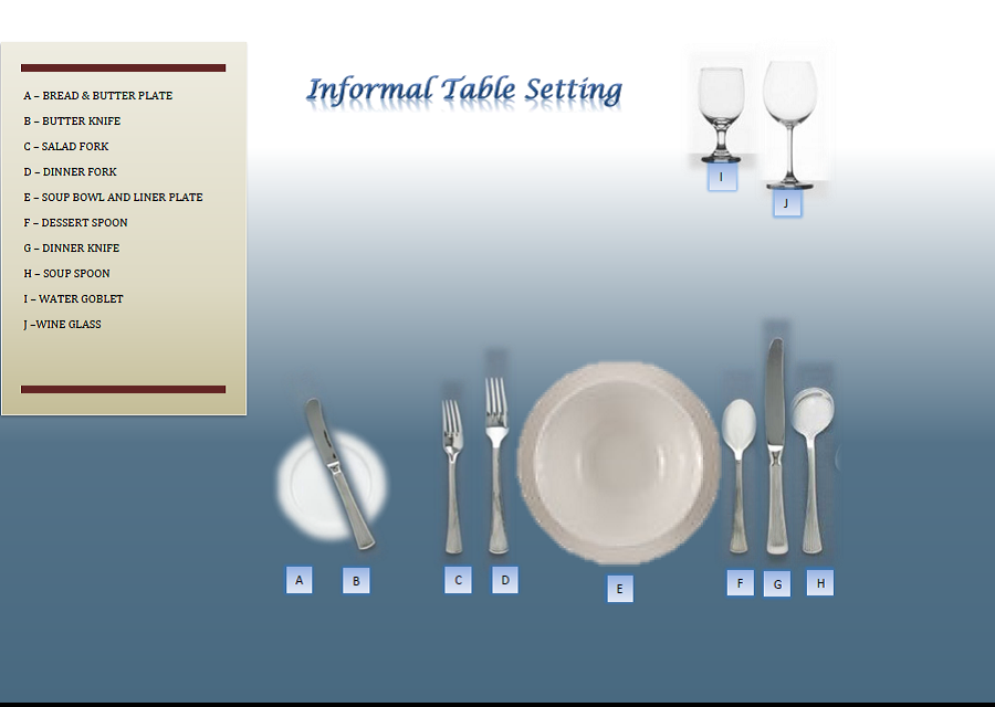 Cutlery hey fairy godmother - Fine dining table layout ...